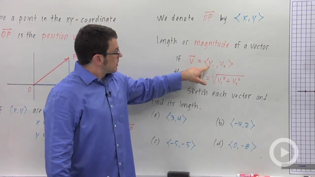 Algebraic Representation of Vectors