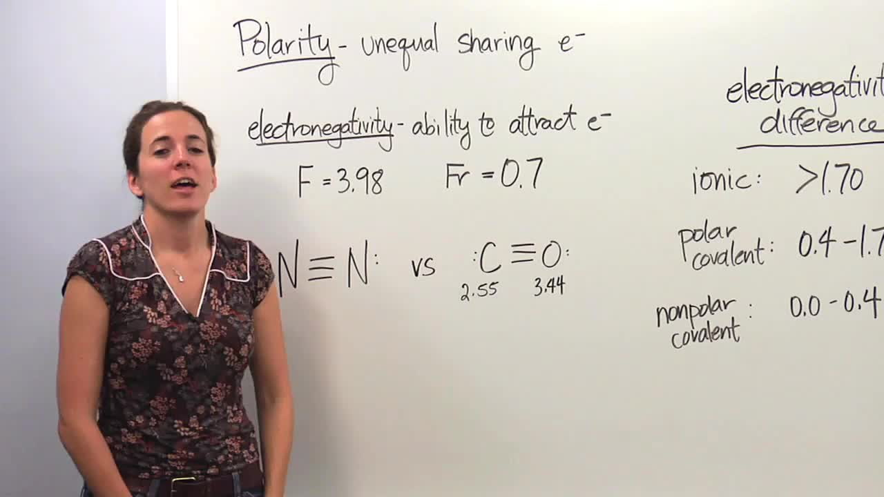 Polarity Concept Chemistry Video By Brightstorm