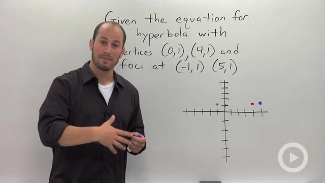 Transformations of a Hyperbola - Problem 1