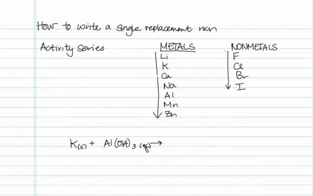How to Solve Single Replacement Reactions