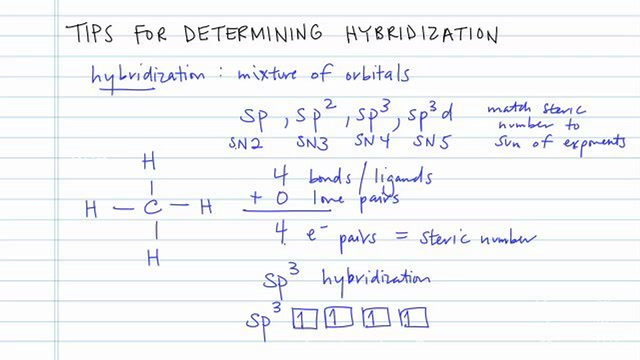 Tips for Determining Hybridization