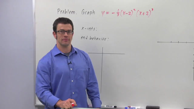 Graphing Polynomial Functions with Repeated Factors - Problem 3