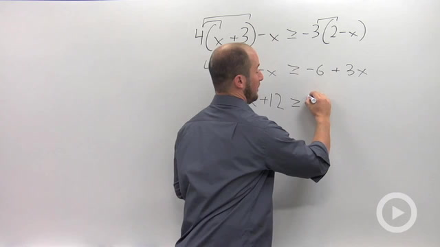 Solving Linear Inequalities - Problem 2