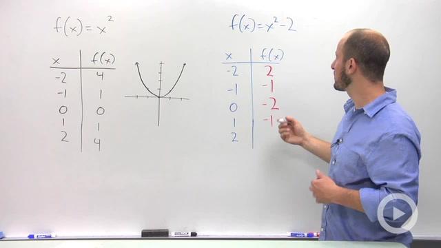 Basic Transformations - Problem 1