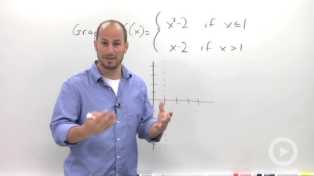 Piecewise Functions - Problem 1