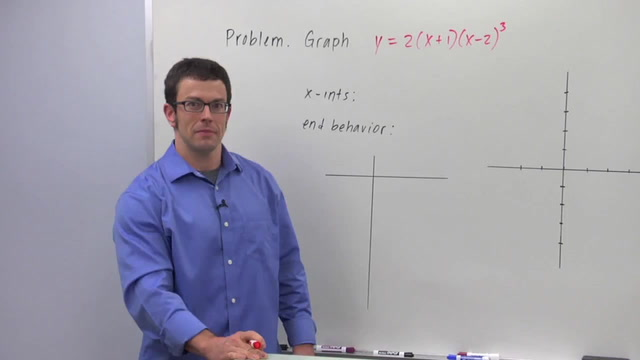 Graphing Polynomial Functions with Repeated Factors - Problem 2
