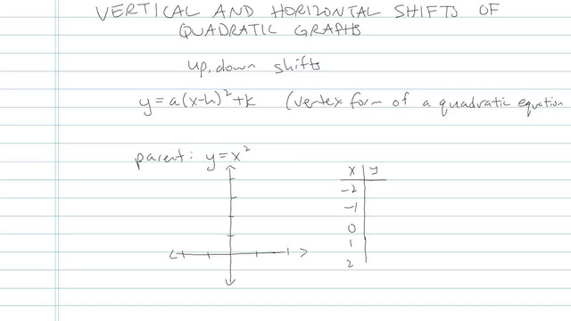 Vertical and Horizontal Shifts of Quadratic Graphs - Problem 2