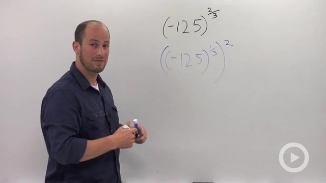 Rational Exponents with Negative Coefficients - Problem 3