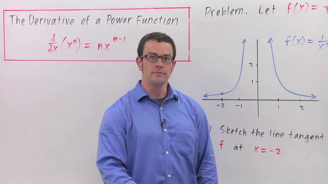 Derivatives of Power Functions - Problem 2