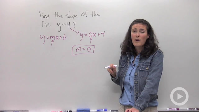 Finding the Slope of a Line from an Equation - Problem 3