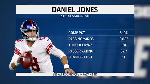 What are the odds Daniel Jones throws over 3,800 yards?
