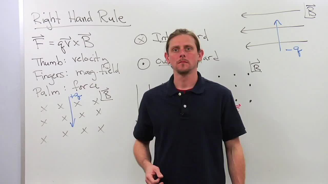 Right hand Rule - Physics Video by Brightstorm