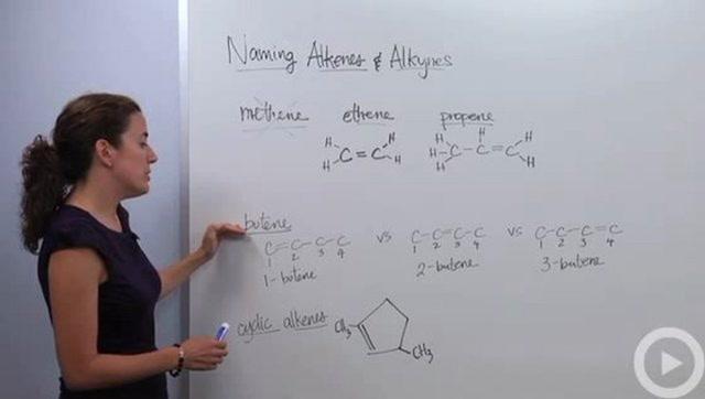 Naming Alkenes-Naming Alkynes