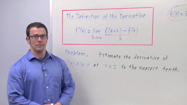 The Definition of the Derivative - Problem 2