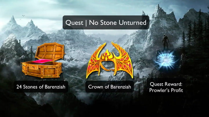 Stones Of Barenziah Map Stones of Barenziah | Elder Scrolls | FANDOM powered by Wikia