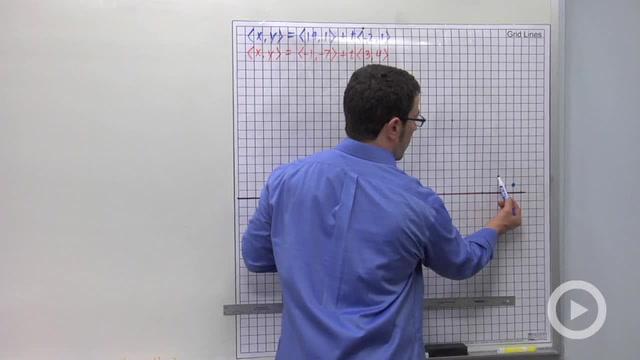 Motion Along a Line - Problem 3