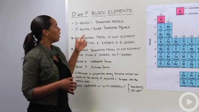 d-Block Elements - f-Block Elements