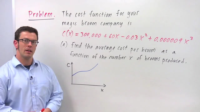 Economics: Cost & Revenue - Problem 3