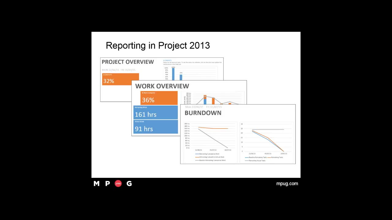 how to create a report for project