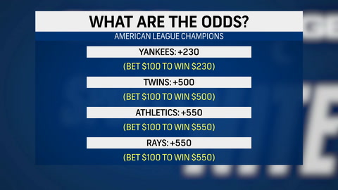 What are the odds to win the AL Pennant?