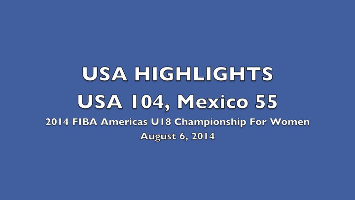 Highlights of the USA Women's U18 Victory Over Mexico