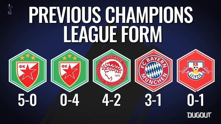 Match preview: RB Leipzig vs Tottenham Hotspur