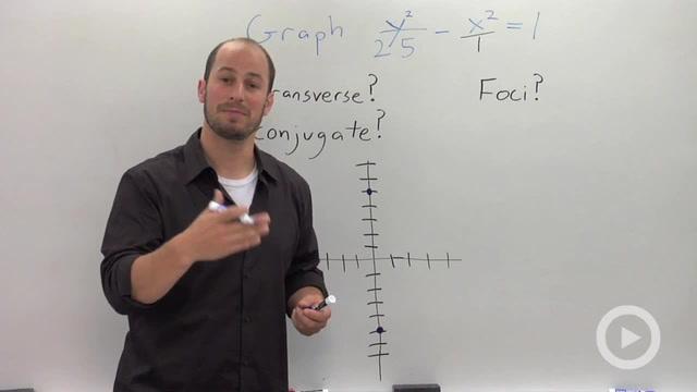 The Hyperbola - Problem 1