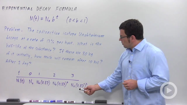 Exponential Growth and Decay - Problem 2