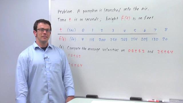 Average Velocity - Problem 1