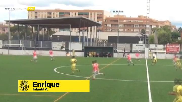 Villarreal CF Top 10 Academy Goals