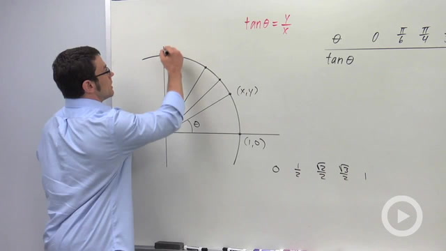 The Tangent Function - Problem 1