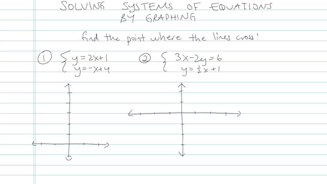 Solving Systems of Equations by Graphing - Problem 4