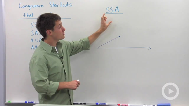 Why SSA and AAA Don't Work as Congruence Shortcuts