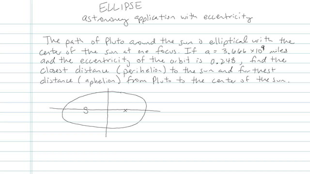 The Ellipse - Problem 19