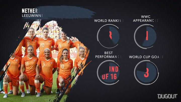 Women's World Cup Team Profile: Netherlands