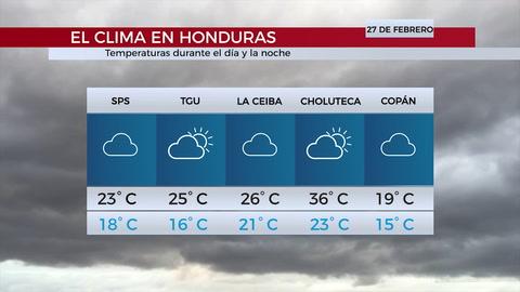 Clima e indicadores económicos en Honduras para el 27 de febrero