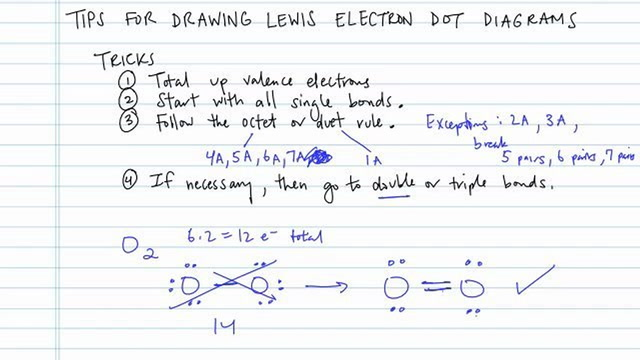 Tips for Drawing Lewis Electron Dot Diagrams