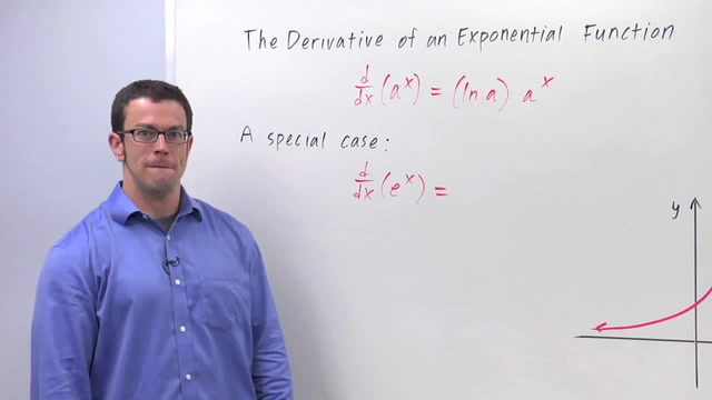 Derivatives of Exponential Functions - Problem 2
