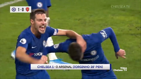 Chelsea 2-2 Arsenal (Premier League 2020)