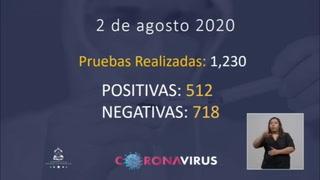 512 casos nuevos de coronavirus en Honduras y nueve fallecidos más