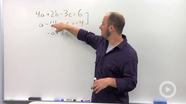Solving a Linear System in Three Variables with a Solution - Problem 2