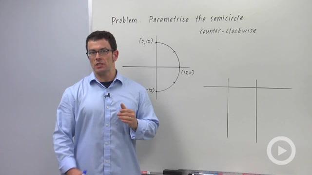 Parametrizing a Circle - Problem 1