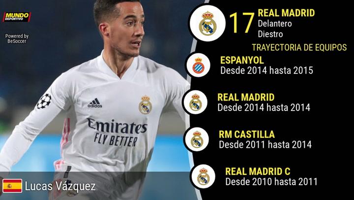 Los números de Lucas Vázquez