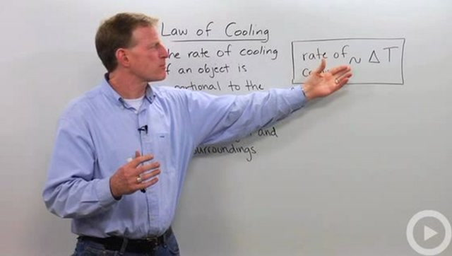 Law of Cooling