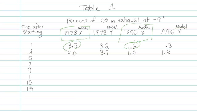 Test 2 - Science - Question 6