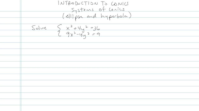 Introduction to Conic Sections - Problem 2