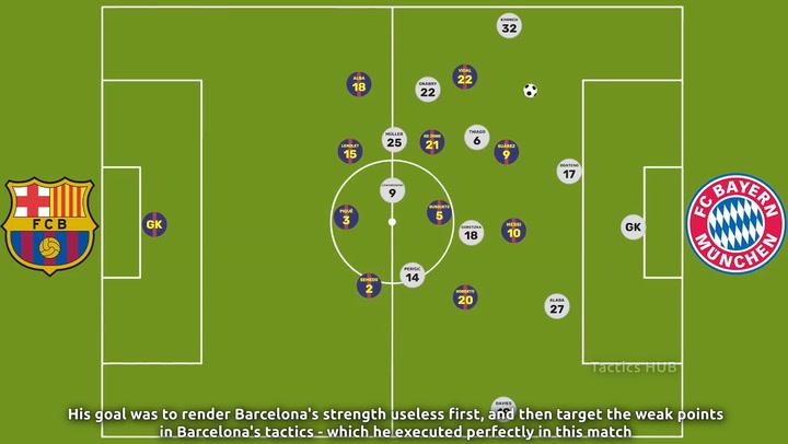 Descubra cómo el Bayern de Múnich ganó al Barcelona 2-8 con la táctica de Hansi Flick que resultó demasiado para el Barça de Setien (En igés)