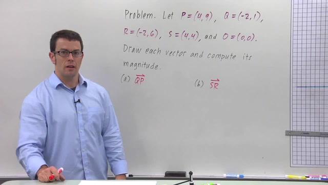 The Geometric Representation of Vectors - Problem 1