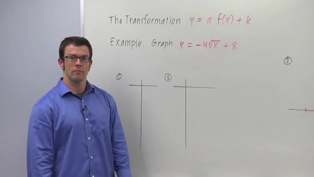 Graphing the Transformation y = a f(x) + k - Problem 1