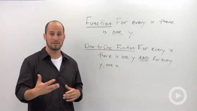 Definition of One-to-One Functions